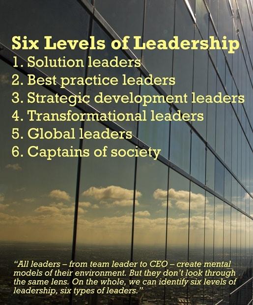 six_levels_of_leadership